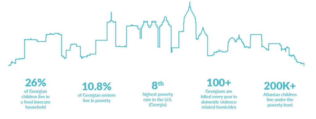 Atlanta Outreach Stats
